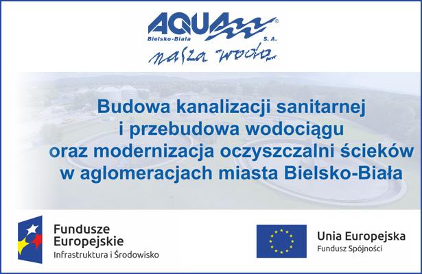 Aqua mobilki
