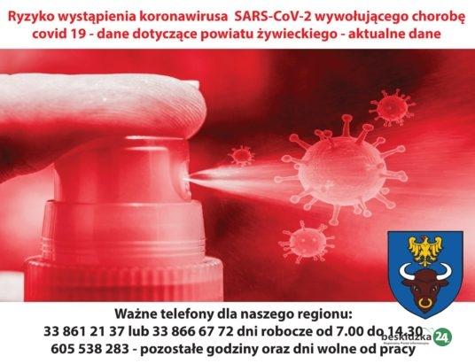 Wojewódzki sanepid o sytuacji epidemiologicznej na Żywiecczyźnie