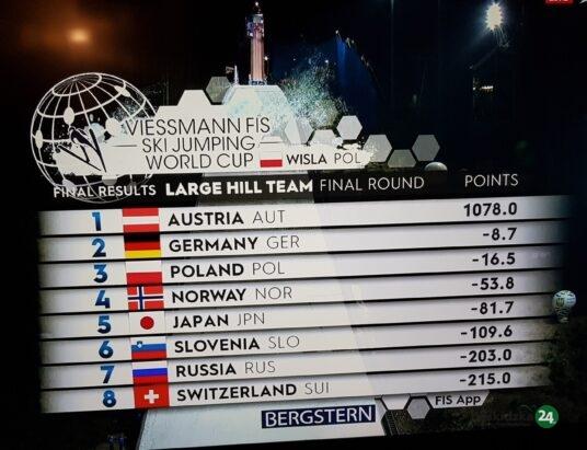 Puchar Świata w Wiśle. Polacy na trzecim stopniu podium